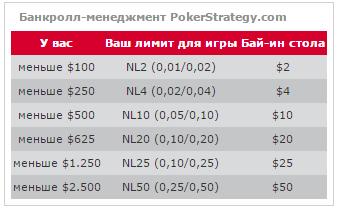глубокий стек в покере