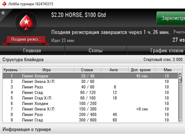 Правила покер ХОРСЕ