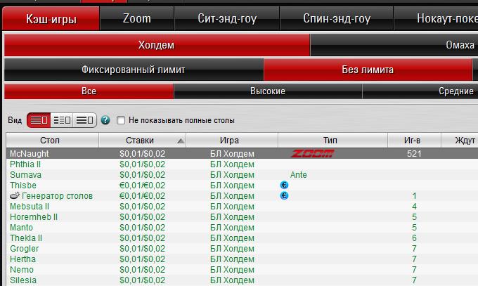 Лимитный покер