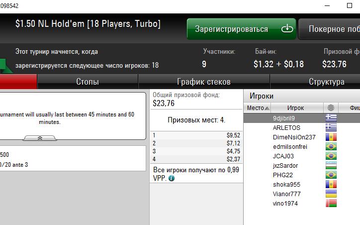 МТТ покер турниры