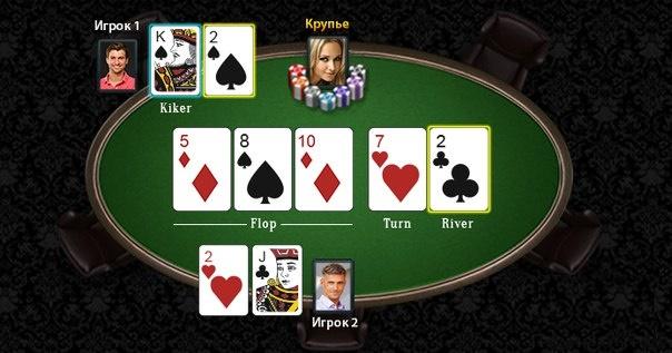Пара в покере