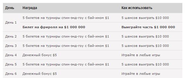 Покер Старс бездепозит 30$