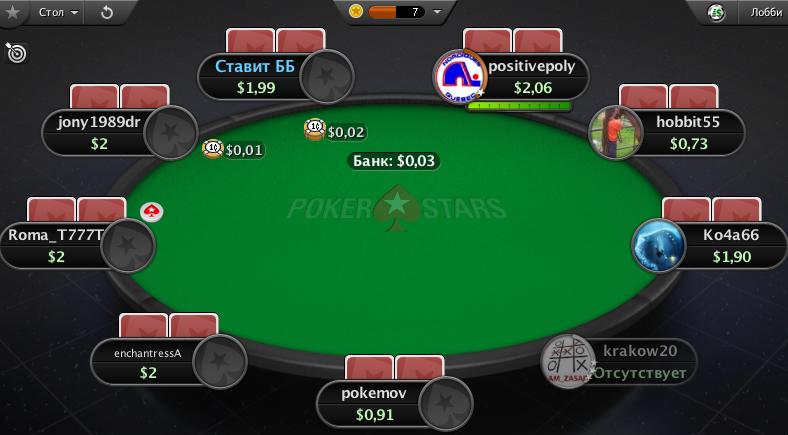 Привила игры в покер Холдем