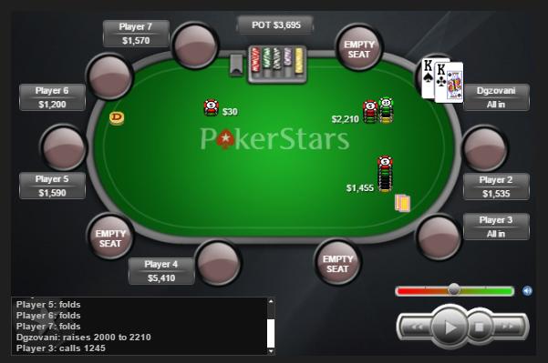 Рейз покер