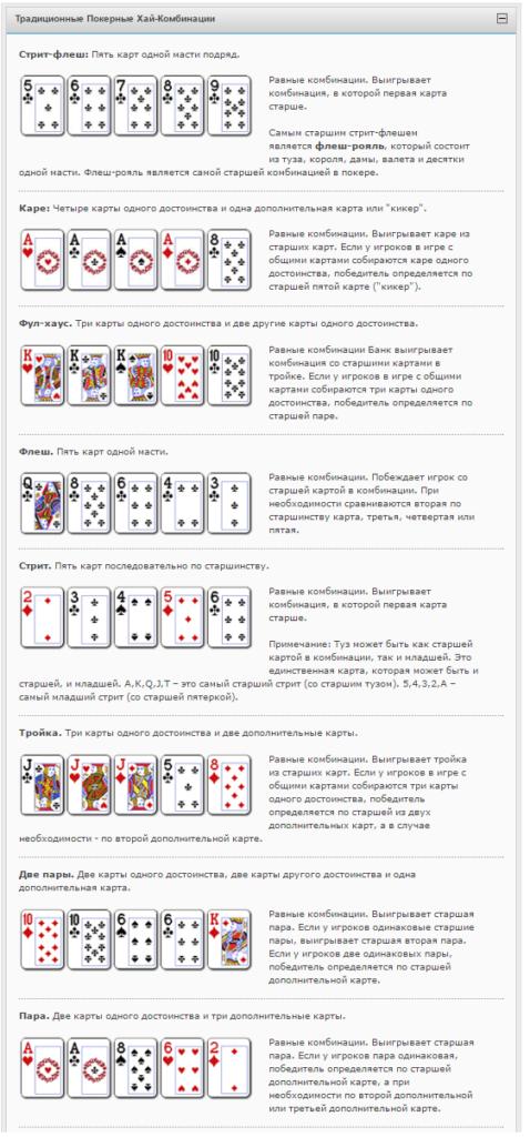 Комбинации Стад покер таблица