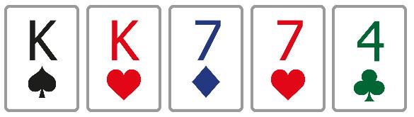Две пары в покере