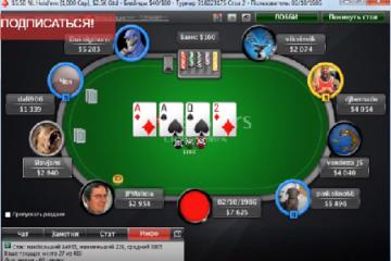 ВОДы по покеру