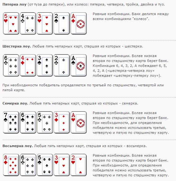 Лоу в покере