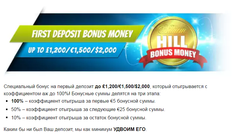 William Hill Poker бонус