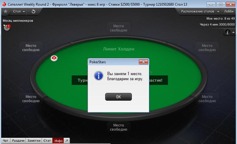 Как выиграть турнир в покер