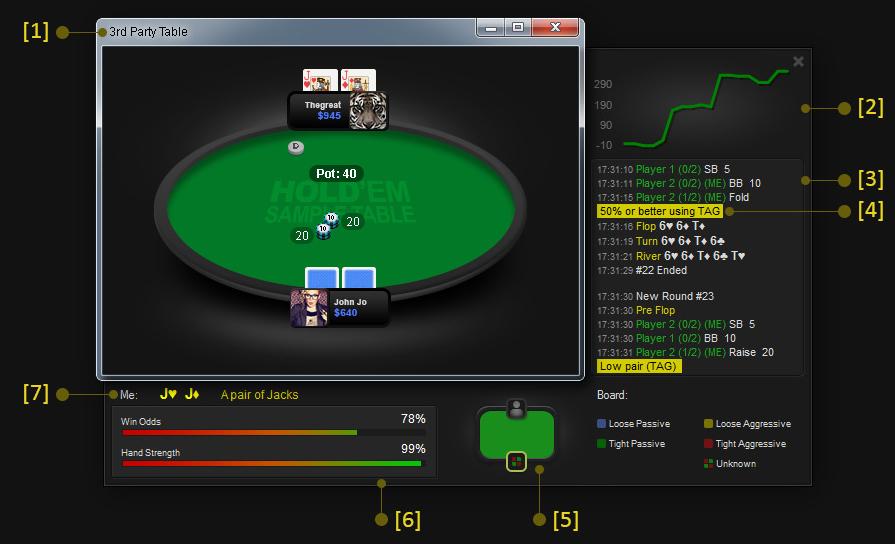 Как мухлевать в покере?