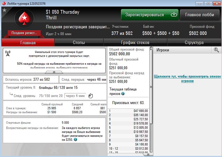 Как выиграть онлайн турнир по покеру