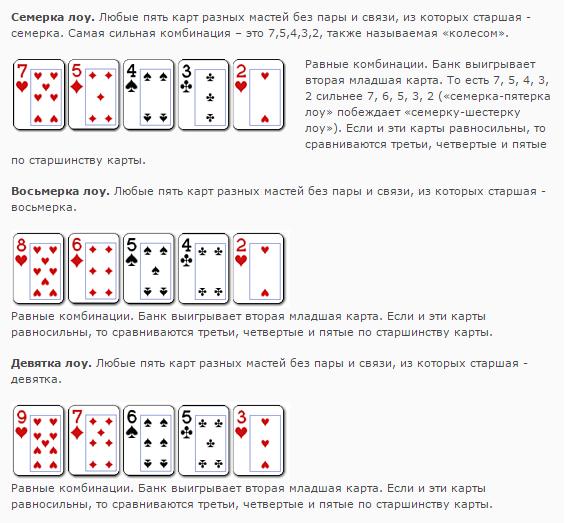 Таблица Лоу в покере2